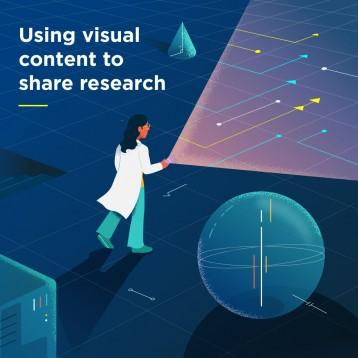 Các dạng Visual content phổ biến hiện nay