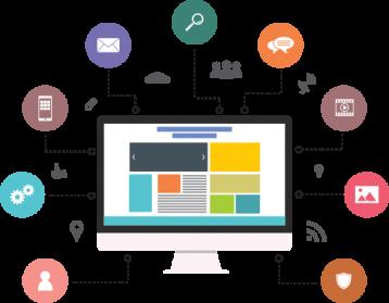 Chức năng cần thiết khi thiết kế website doanh nghiệp