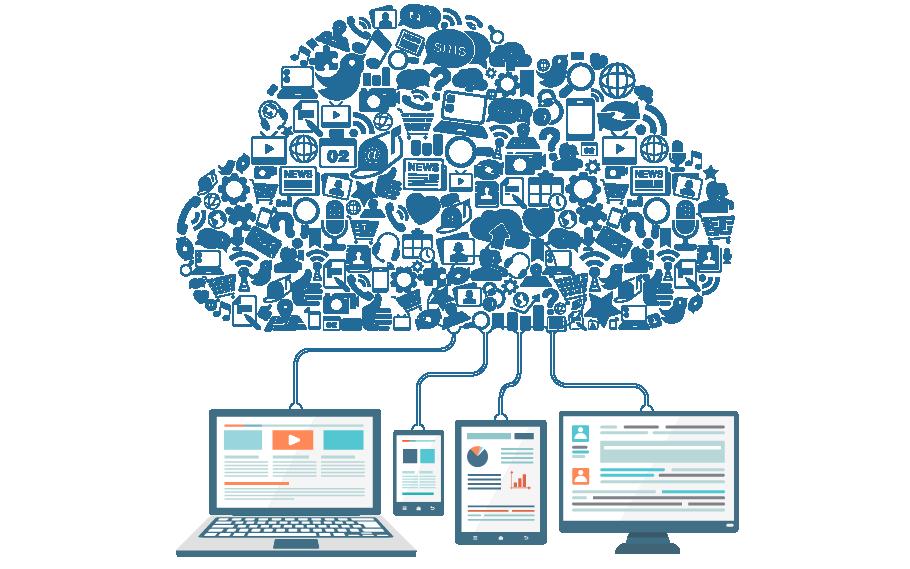 cloud hosting thiet ke website